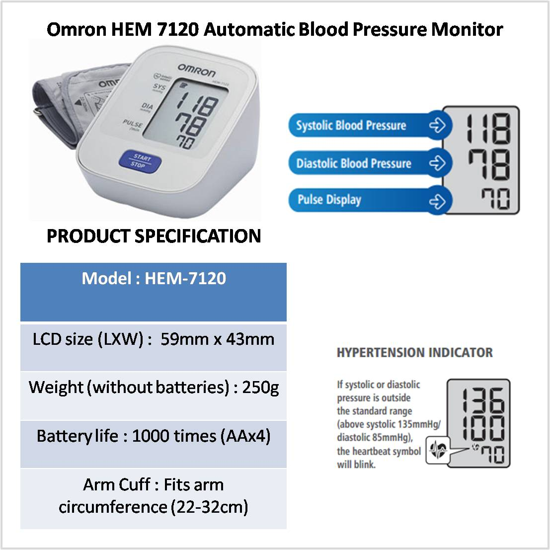 Omron blood pressure recording chart gallery free any chart examples omron blood pressure recording chart choice image free any chart omron blood pressure recording chart images nvjuhfo Images